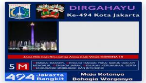 Twibbon HUT Jakarta Bangkit 2021
